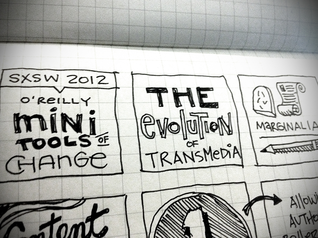 Evolution of Transmedia