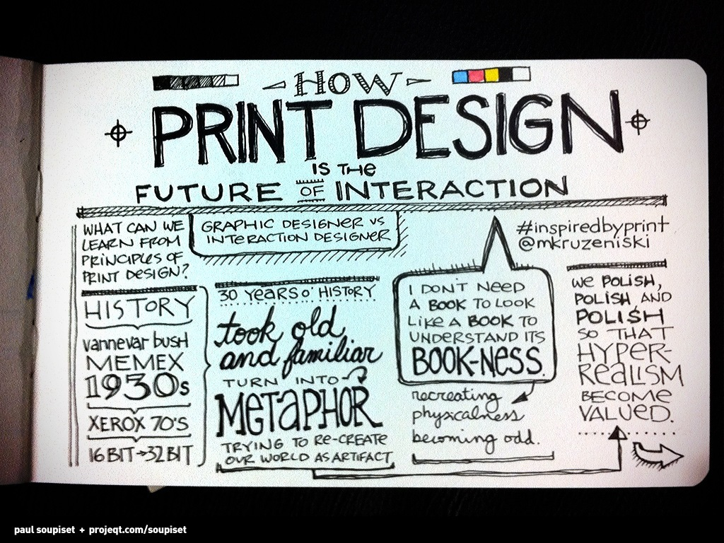 Print Design is the Future of Interaction